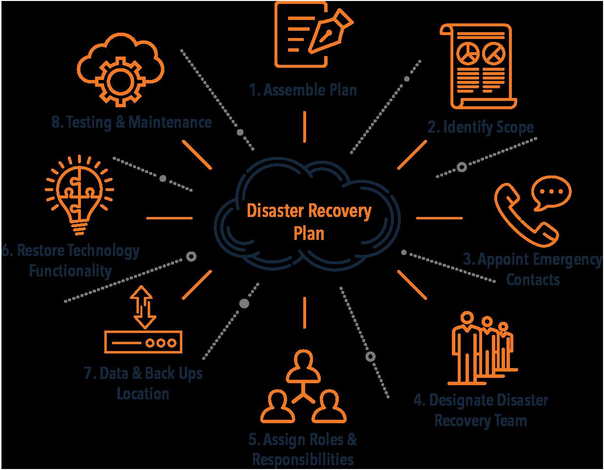 ISO Audits, BCMS, RISK & SEO Marketing - KLEAP Technologies